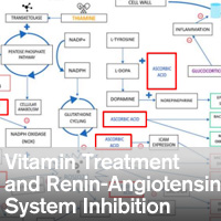 Vitamin Treatment and Renin-Angiotensin System Inhibition in Patients with COVID-19 - ~/sccm/media/covid19rl/COVID19-Vitamin-Treatment-and-Renin-angiotensin-System-Inhibition.jpg?ext=.jpg
